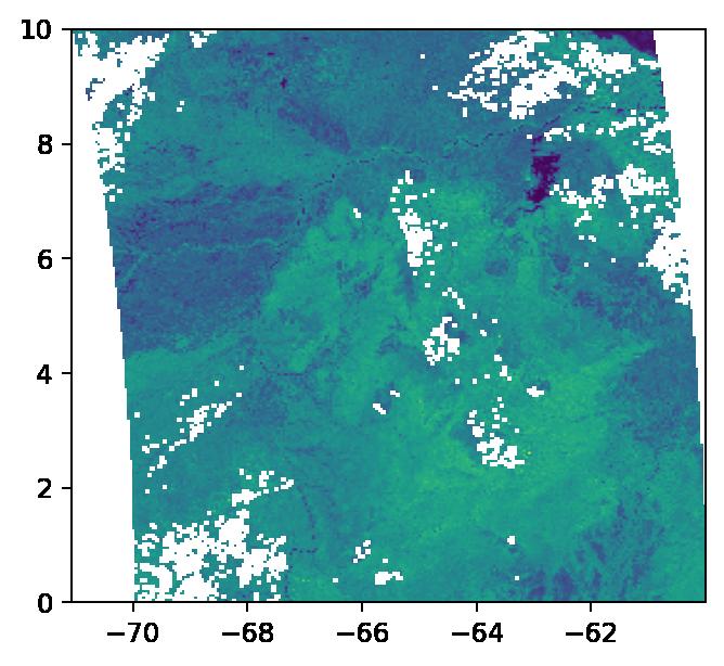 Writing Raster Data · RasterFrames